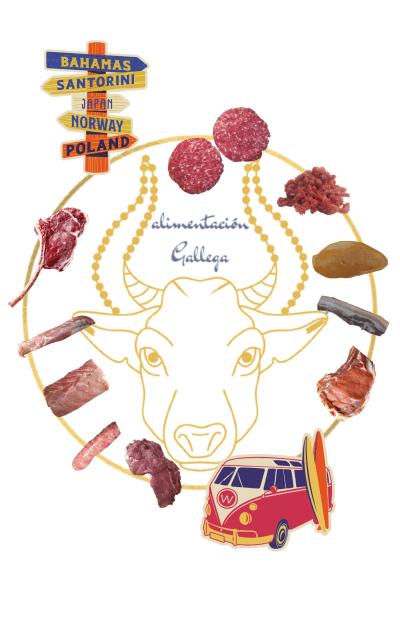 lotes de carne quincenales 2